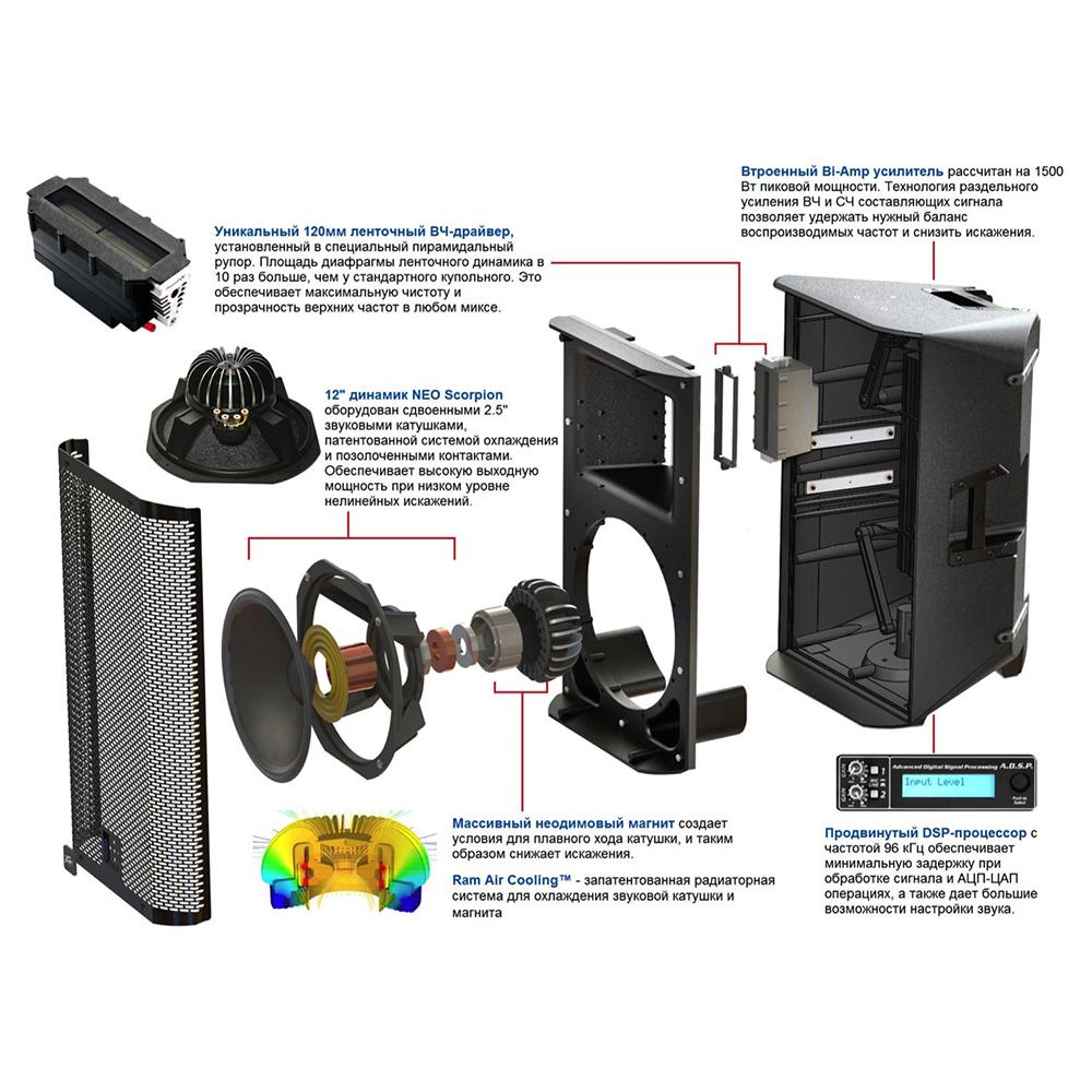 Активная акустическая система Peavey RBN 112