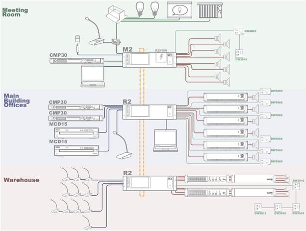 Профессиональная AV-система